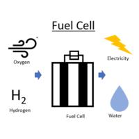 azetec-fuelcell